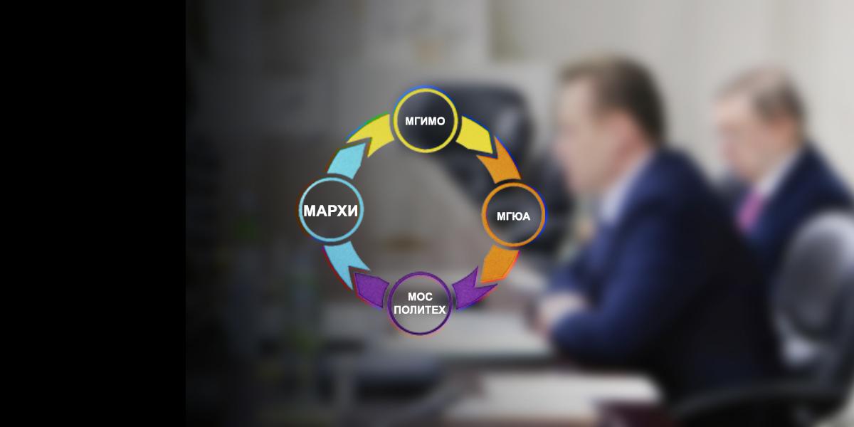 Инновационная система подготовки управленческих команд городов